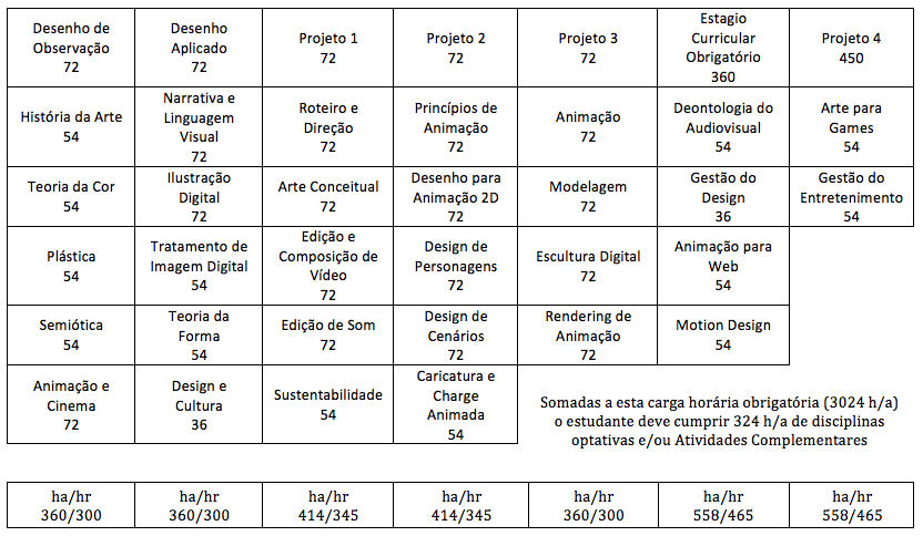ANIMACAO figura 1-1